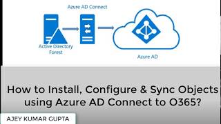 Azure AD Connect Configuration   How it Syncs User to Office 365?