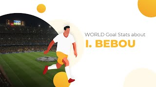 Ihlas Bebou Goals & Stats • Amazing Career, Teams, Net Worth • Ihlas Bebou Age & Height