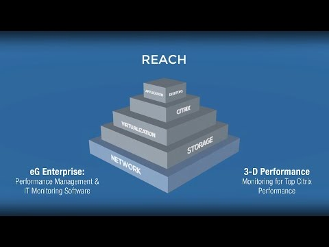 eG Enterprise: Performance Management & IT Monitoring Software