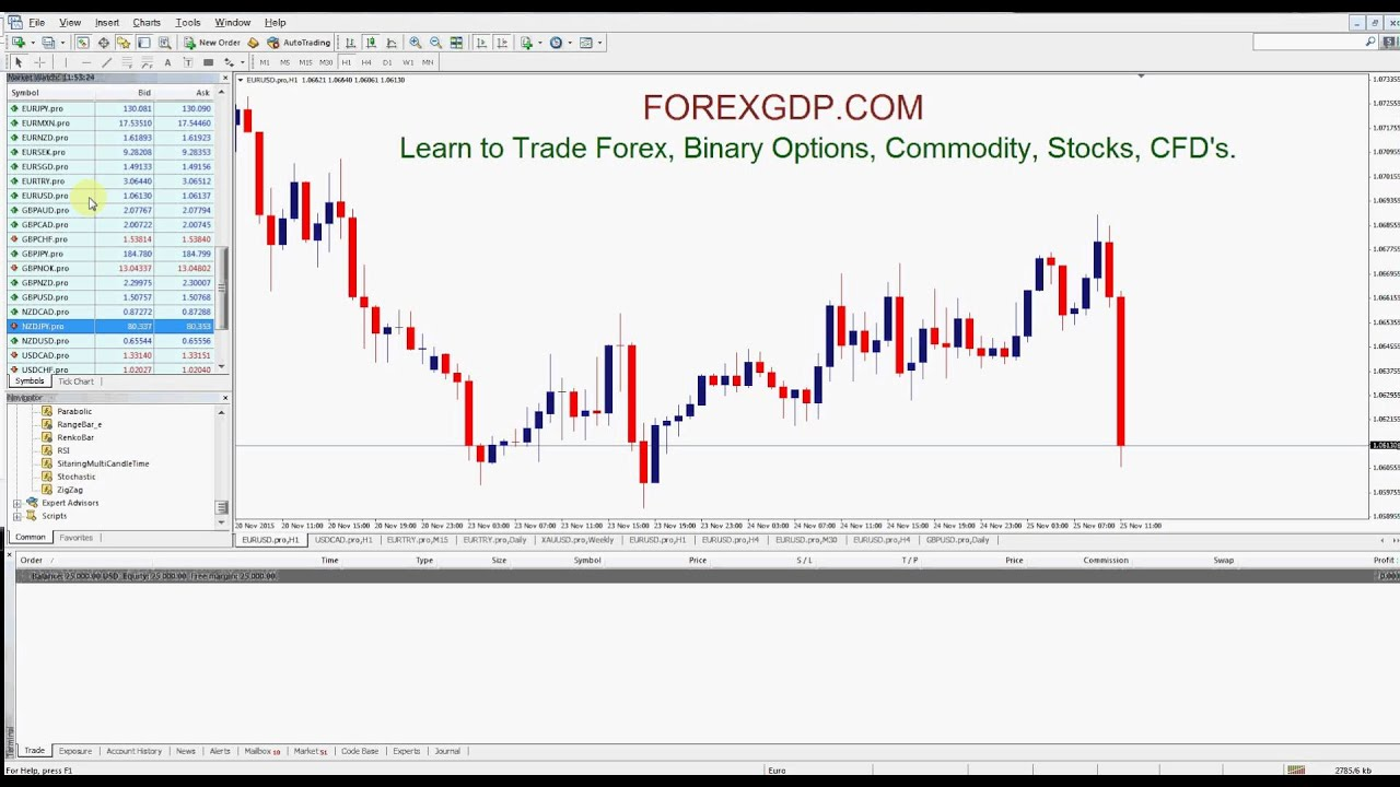 What Is Spread In Forex Trading Mt4 Enable Live Spread In Mt4