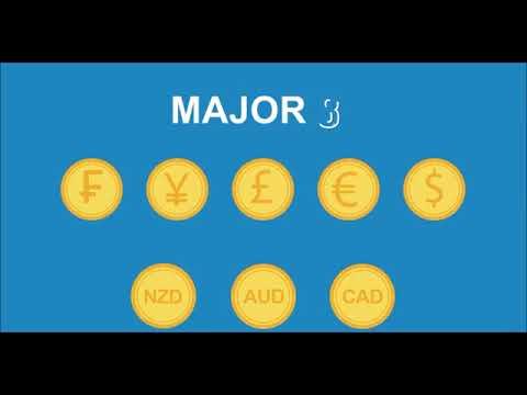 ksa4trade---اقوى-شركة-للاستثمار-والتجارة-الالكترونية---درس-4-ما-هي-العملات-المتداولة