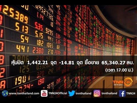 ปัจจัยในปท.ยังกดดัน หุ้นไทยปิดร่วง 14.81 จุด