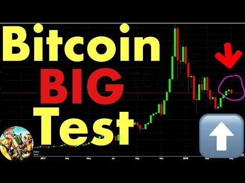 If Bitcoin Fails This Test We Could Be In Big Trouble