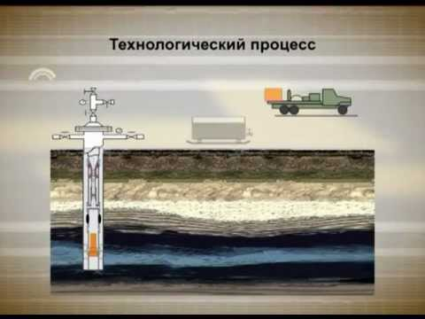 Видеофильм ОАО АНК БАШНЕФТЬ 2009г.