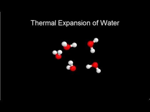 Thermal Expansion of Water and Sea Level Rise