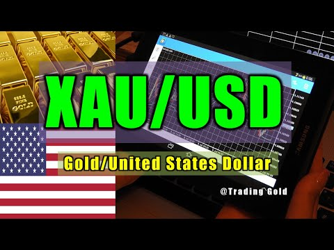 XAU/USD 28 January 2021 Daily Forex Signals Tips | Trading Gold Channel Videos