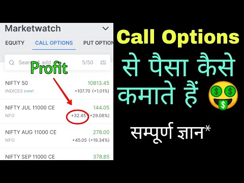 Call options क्या है? call options trading for beginners 🛩️
