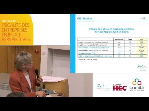 Fiscalité des Entreprises: Enjeux et Perspectives.