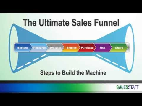 The Ultimate B2B Sales Funnel – How to Build the Machine