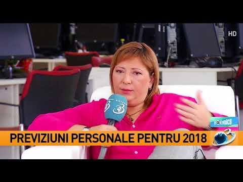 Previziuni pentru 2018 de la Anatol Basarab