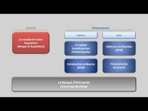 Définition de la Finance d'Entreprise