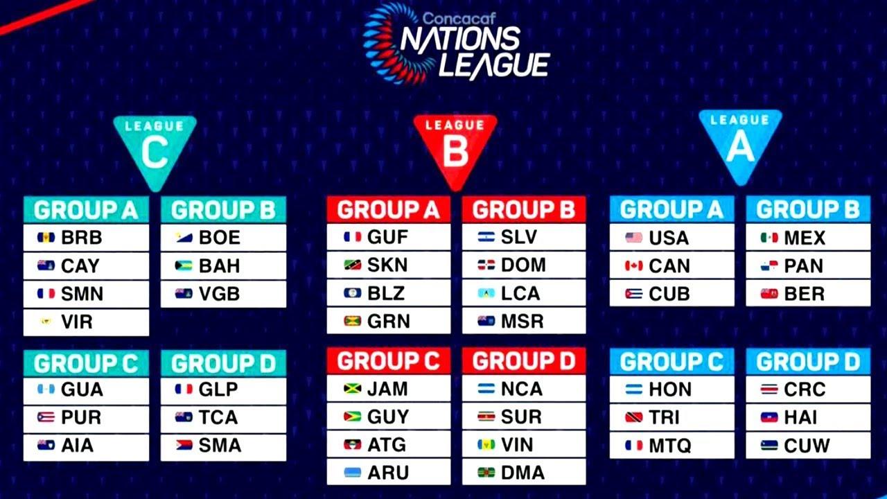 Nations League 2020