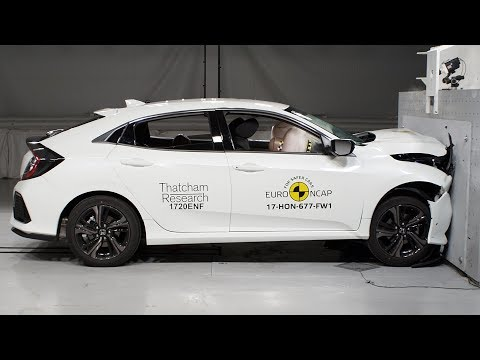 2017 Honda Civic Hatchback - Crash Test