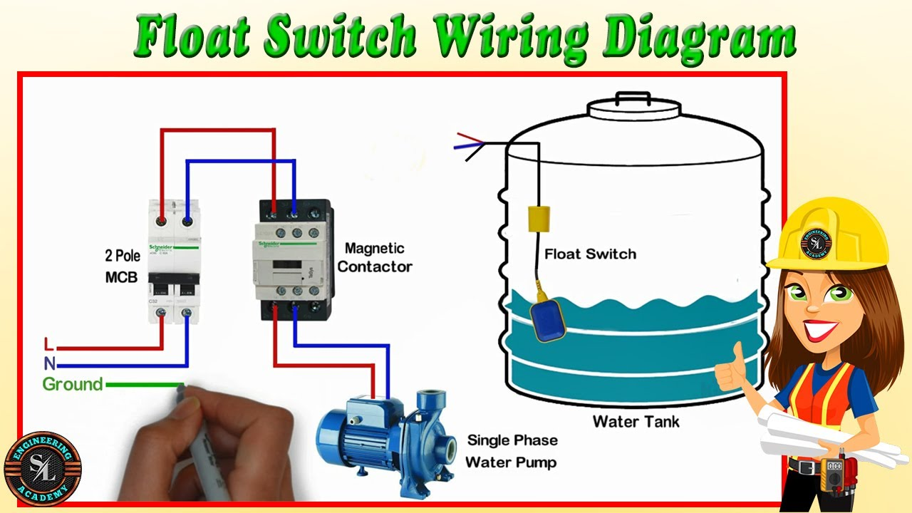 Float Switch Wiring Diagram for Water Pump/ How to Make Automatic On-Off  Switch for Water Pump - YouTube | Two Float Wiring Diagram |  | YouTube