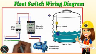 Float Switch Wiring Diagram for Water Pump/ How to Make Automatic On-Off  Switch for Water Pump - YouTube | Two Float Switch System Schematic |  | YouTube