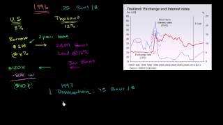 Makroekonomia 66/66. Matematyczny opis kryzysu bankowego w Tajlandii