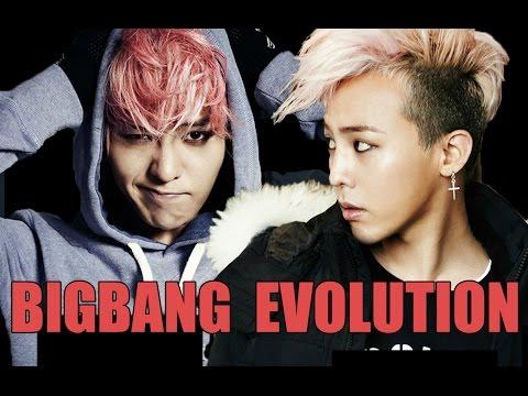 BIGBANG EVOLUTION 2001-2015 (FULL VIDEOGRAPHY)