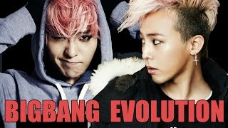 Repeat youtube video BIGBANG EVOLUTION 2001-2015 (FULL VIDEOGRAPHY)