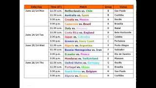 Fifa Football World Cup 2014 Schedule and Time Table