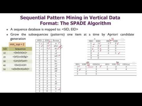 Association Rules In Data Mining - 12: Sequential Pattern Mining: SPADE, PrefixSpan