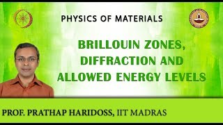 Mod-03 Lec-31 Brillouin Zones, Diffraction, And Allowed Energy Levels