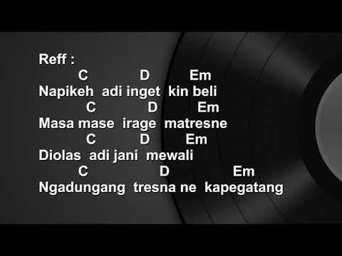 Lirik GUSYUDA _ MEWALI  (chord / Kunci Gitar)