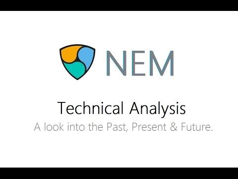 NEM Technical Analysis, Learn Step by step.