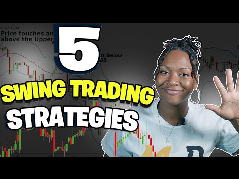 Top Swing Trading Strategies (using ThinkorSwim and Webull)