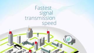 AES Radio Mesh Technology