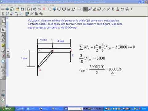 solucionario mecanica de materiales beer 5 edicion pdf