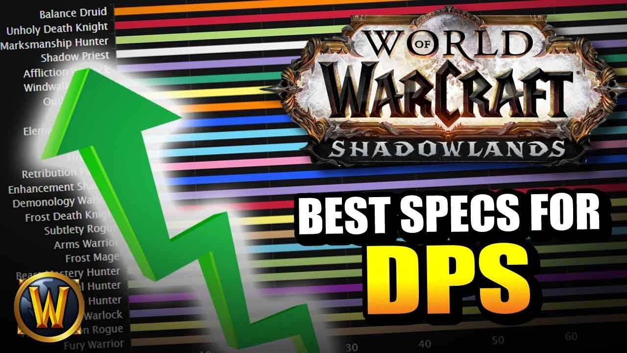 The Best Dps Specs For Castle Nathria World Of Warcraft Shadowlands Youtube
