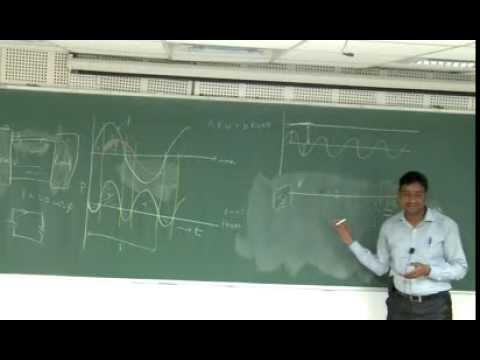L04 - Reactive Power Basics - EE3230 Spring 2014 thumbnail