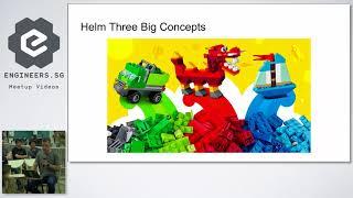 Helm: Highway to Kubernetes - Singapore Kubernetes User Group