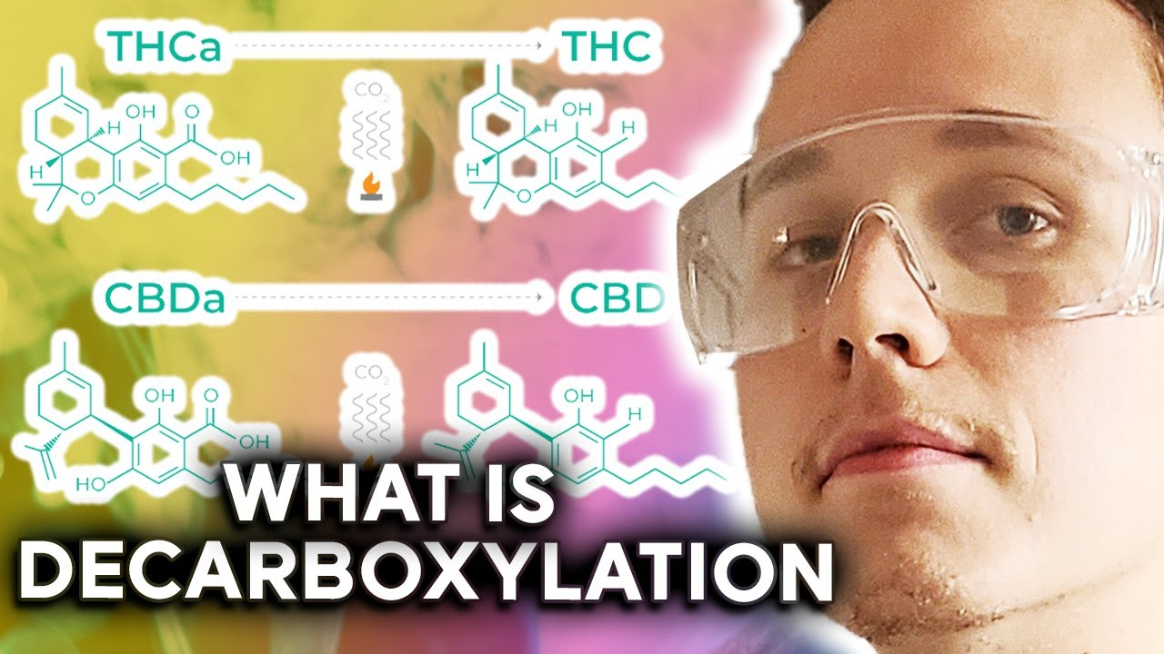 What is Decarboxylation? Cannabis Decarbing Explained