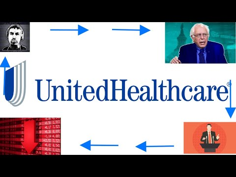 Is It Safe To Buy (UNH) UnitedHealth 📈Stock Yet?