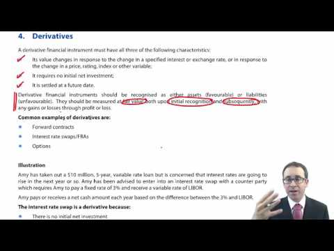ACCA P2 IFRS 9 Derivatives