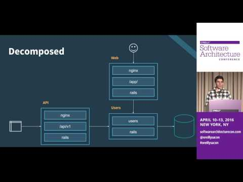 Containers and Microservices: New Ways to Deploy and Manage Applications at Scale - Jake Moshenko