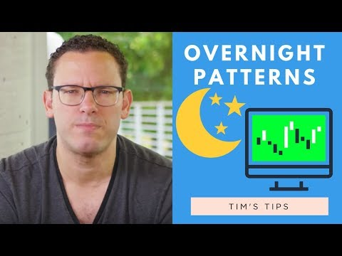 2 (PROVEN) Patterns for Trading Penny Stocks Overnight