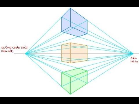 Bài 2 – Phối Cảnh trong Vẽ Hình Họa | Bao quát các nội dung nói về cách vẽ hình chiếu phối cảnh 2 điểm tụ chuẩn nhất