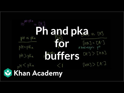 pH and pKa relationship for buffers | Chemistry | Khan Academy