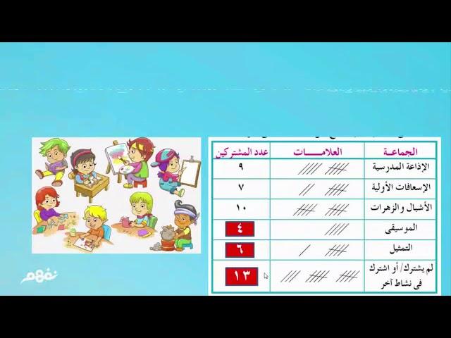 جمع البيانات | الرياضيات | الثاني الإبتدائى | الترم الثانى | مصر | نفهم