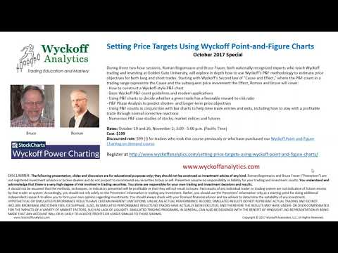 Intro: Setting Price Targets Using Wyckoff Point-and-Figure Charts