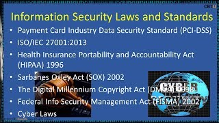 1.3 Information Security Laws and Standards