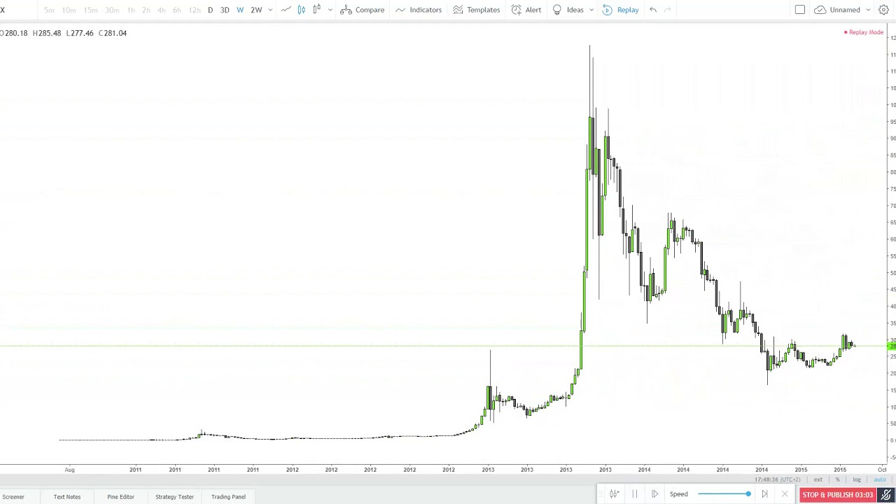pure cryptocurrency price