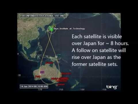Japanese QZSS satellite orbit visualisation