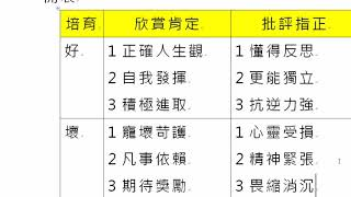 HKDSE2019小組首日分析#培育孩子#欣賞肯定#批評指正 thumbnail
