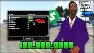 Купил Бизнес 24/7 за 122.000.000$ на Arizona RP! - Жизнь Бомжа GTA SAMP #83