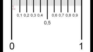 7 Длина отрезка  Геометрия 7 класс