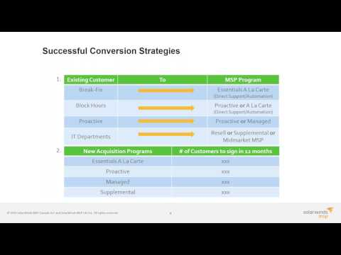 Webinar - Formalizing your go to market strategy