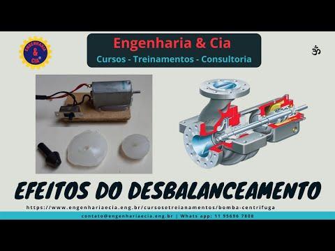 Efeitos do Desbalanceamento em Um Bomba Centrífuga ou Equipamento Rotativo